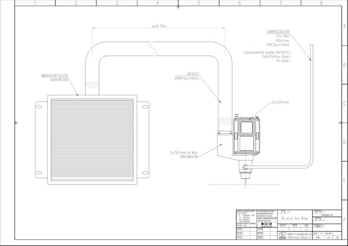 Схема установки обдува линз (Air Accelerator) для SL1220miniW