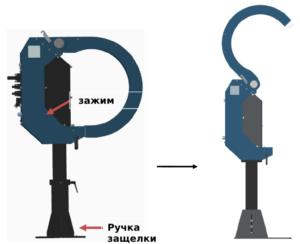 Высокоскоростные измерители диаметра кабеля до 100 мм в двух и трех осях